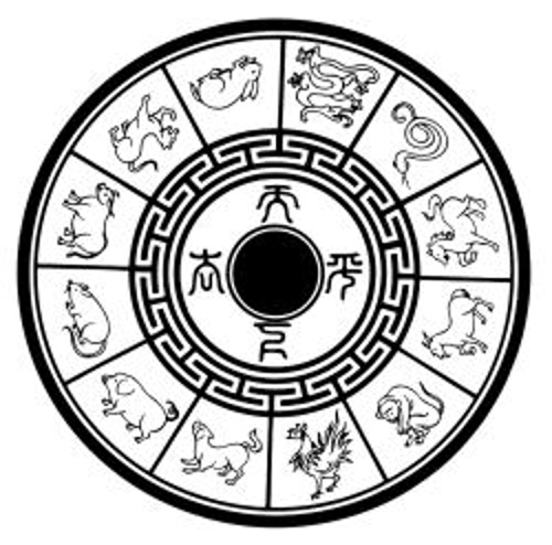 Image result for chinese astrology
